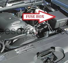 Under The Hood Fuse Box Marine Fuse Box