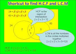 When Do You Use A Venn Diagram Venn Diagram Method For Hcf And Lcm