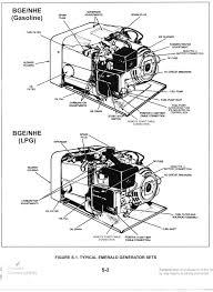 onan rv generator wiring diagram on schematic png wiring diagram Rv Generator Wiring Diagram onan rv generator wiring diagram in 2010 04 13 161952 bge component001 jpg rv generator wiring diagram generac