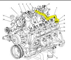 04 chevy avalanche wiring diagram wirdig chevy avalanche also gmc sierra pcv valve location on fuse box diagram