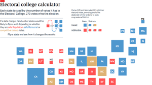Electoral College Vote Chart Electoral College Calculator Daily Chart