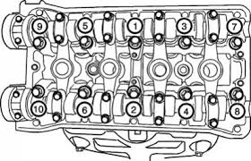 2006 chevy cobalt engine diagram 2005 chevy cobalt engine throttle wiring diagram for car engine 2002 gmc savana van wiring diagram