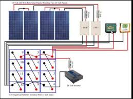 diy solar panel system wiring diagram from diy solar panel system wiring diagram from
