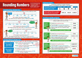 Amazon Com Rounding Numbers Math Posters Laminated