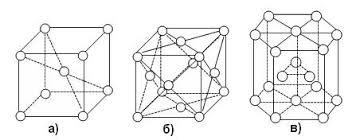 Реферат Металлические материалы  Атомно кристаллическое строение металлов