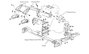 similiar 95 lumina parts keywords 2000 chevy lumina engine diagram lumina wiring harness wiring diagram