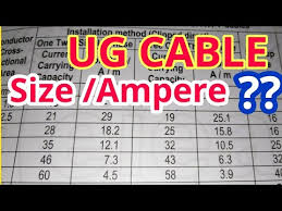 Cable Size Chart With Current Cable Size And Current Rating Chart What Is Ayfy Cable Ug Cable