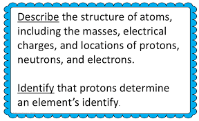 ATOMS LESSON PLAN – A COMPLETE SCIENCE LESSON USING THE 5E METHOD ...