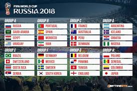Image result for fifa 2018 world cup groups