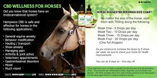 Hempworx Dosage Chart Cbd Dosing For Horses Hemp Forest