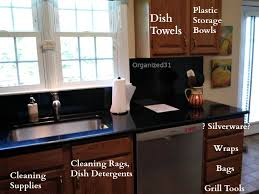 how to organize your kitchen layout organized 31 with my plans 18