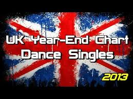 2013 Singles Chart Uk Top 40 Dance Singles Year End Chart Of 2013