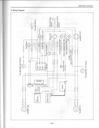 yanmar tractor wiring wiring diagrams best where can i get a wiring diagram electrical for a yanmar tractor yanmar engine yanmar tractor wiring