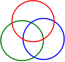 Triple Venn Diagram 3 Circle Venn Diagram Under Fontanacountryinn Com