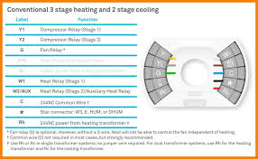 4 wire electric heat thermostat beautiful nest thermostat wiring electric baseboard heating wiring diagram at Electric Heat Wiring Diagram