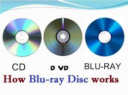 dvd vs cd how bluray disc works youtube