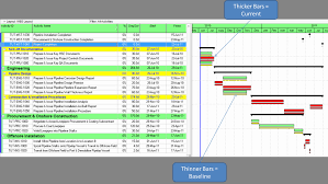 Export Project To Excel Gantt Chart Luxury How To Create A Gantt Chart Clasnatur Me