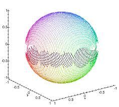 ПОВЕРХНОСТИ ВТОРОГО ПОРЯДКА Эллипсоидом называется поверхность которая в некоторой прямоугольной системе координат определяется уравнением