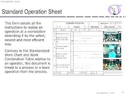 Standard Work Templates Free Standard Work Template Manufacturing Time Study