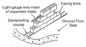 pointers for homeowners walls myhome eservices ministry of 2 sketch view of erecting a brickwall the light gauge wire mesh or expanded metal laid at the bottom of the fourth course and the damproofing course at the