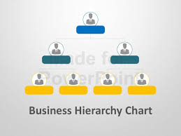 Powerpoint Hierarchy Templates Business Hierarchy Chart Powerpoint Template