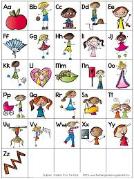Beautiful Phonics Clipart A Kindergarten Smorgasboard Alphabet Chart ...