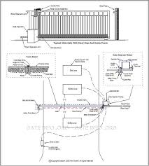 best 10 sliding gate opener ideas on pinterest sliding gate Auto Gate Wiring Diagram Pdf slide gate opener installation diagram auto gate motor wiring diagram pdf
