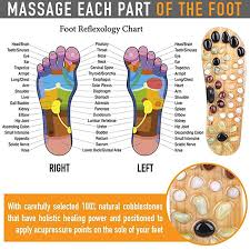 Foot Pressure Points Chart Acupressure Massage Slippers With Natural Stone Therapeutic Reflexology Sandals For Foot Acupoint Massage Shiatsu Arch Pain Relief Fit 8 5 Men 10