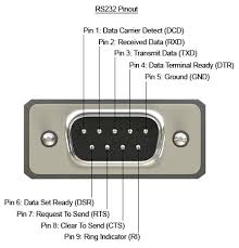 rs pinout db pinout rs232 pinout this table shows the pin numbers signal s and the signal direction