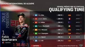 Hasil kualifikasi motogp qatar 2021 tembus 1 menit 53 detik kecil, ini penjelasan valentino rossi. Hasil Kualifikasi Motogp Portugal Quartararo Pole Position Marquez Posisi 6 Rossi Posisi 17 Tribun Medan