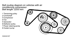 solved diagram 500 sec engine fixya there are diffrent engine belt setups here a few
