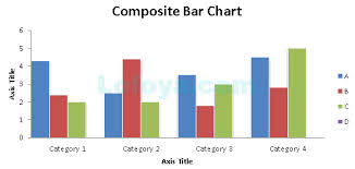 Introduction To Bar Charts Concepts On Data