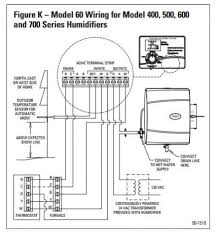 aprilaire 600 wiring diagram car wiring diagram download Aprilaire 700 Wiring Schematic wiring diagram for aprilaire 700 aprilaire 600 wiring diagram goodman gmt 070 4 with aprilaire 700 and model 60 humidistat aprilaire 700 humidifier wiring diagram