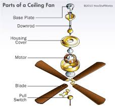installing a ceiling fan howstuffworks quoet replacing fantastic 1