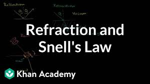 Light And Optics In Class Review 1 Answers Refraction And Snells Law Video Khan Academy