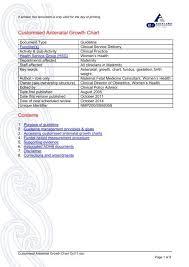 Fundus Chart Customised Antenatal Growth Chart National Womens