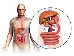 ilration of gastric byp