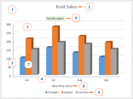 Sales Chart Template How To Make A Chart Graph In Excel And Save It As Template