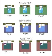 Bed Comparison Chart The Gorgeous Bed Sizes Queen King Bed Size Chart Queen Bed