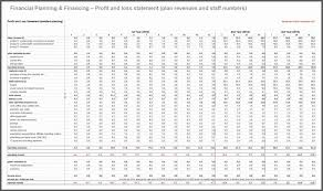 financial projections template 027 financial projections spreadsheet with business plan