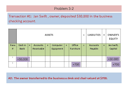 7 problem 3 2 determining the effects of transactions on the accounting equation t page 59