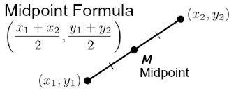 Endpoint Formula End Point Definition Formula Video Lesson Transcript