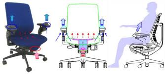 cooling office chair. Principle Sketch Of The Office Chair With Cooling Effect. (Suzuki Et Al.,  2012) Thermal Evaluation A Fans As An Individually Controlled System R