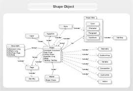 conceptdraw samples   uml diagramssample   uml class diagram   shape object