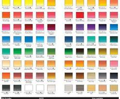 Electrical Panel Color Code Chart Fiber Wiring Colors Catalogue Of Schemas