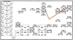 2000 freightliner fuse box car wiring diagram download 2000 Silverado Fuse Box Diagram 2000 freightliner fl70 fuse box diagram vehiclepad 1999 for 2000 freightliner fuse box 2000 freightliner fl70 fuse box diagram vehiclepad 1999 for 2000 chevy silverado fuse box diagram