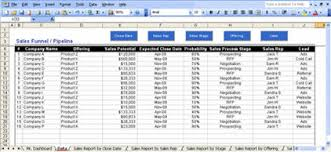 Sales Pipeline Stages Examples Reports Excel Templates