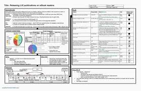 Weekly Status Report Template Download Project Reports Templates