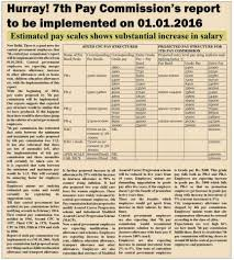 New Ssc Cgl Salary After 7th Pay Commission My Career Growth