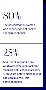 all about hot flasheenopause